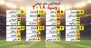 تیم های گروه ایران در جام جهانی 2018 روسیه
